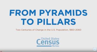 Census Population